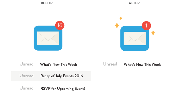 tom-how- before and after email analytics