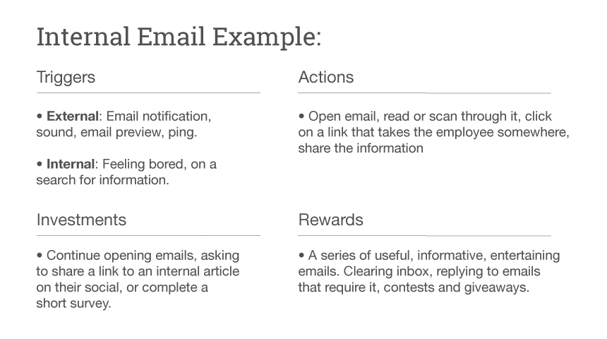 internal-email-example-hooked model- bananatag