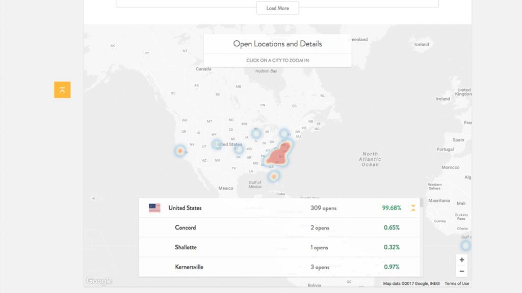 New bananatag account internal email tracking analytics heatmap
