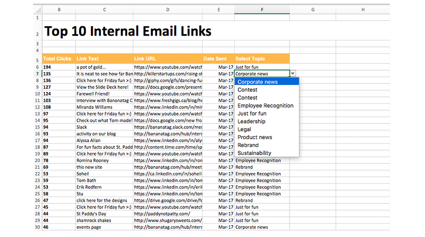 Reporting on your most popular internal email content by category in internal comms